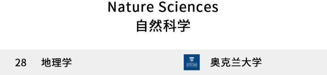 019QS世界大学学科排名出炉