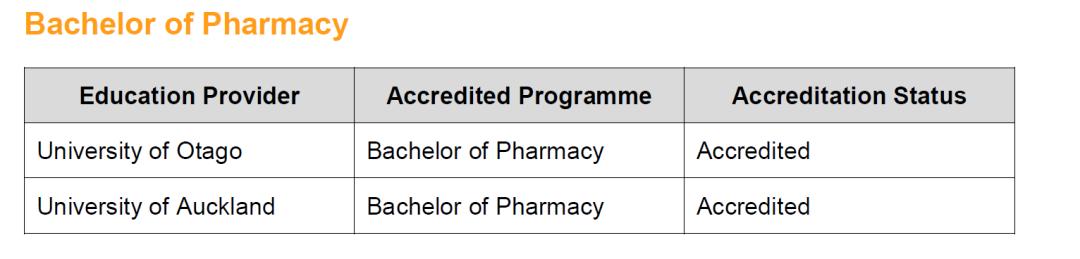 知道吗?新西兰高大上的留学移民专业 - 药学专业的那些事