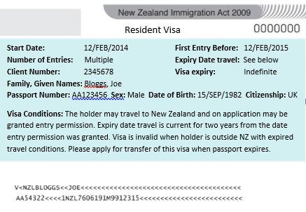 """只有新西兰有?独一无二的""""永久绿卡""""?各国移民监比较"""