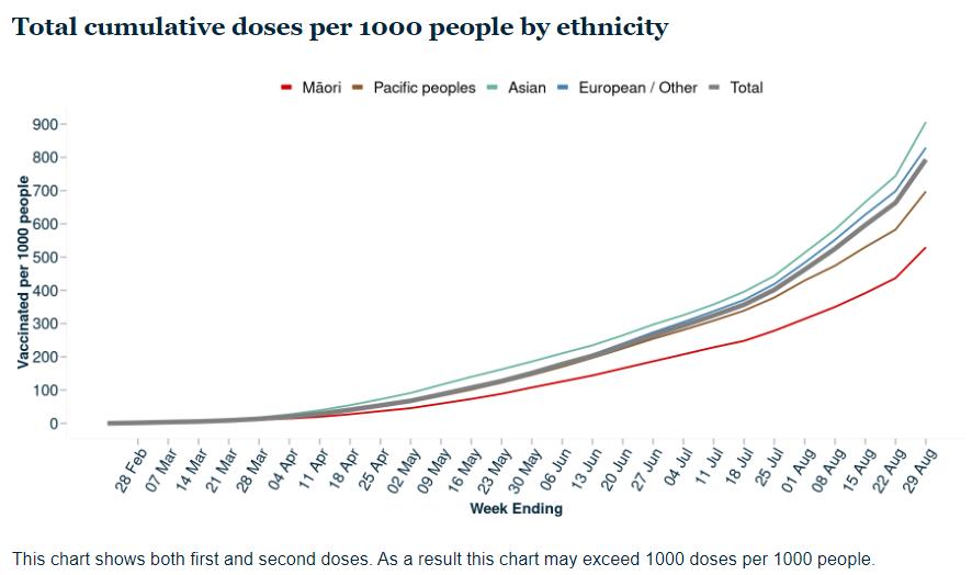 疫苗接种率,2022年边境开放的希望